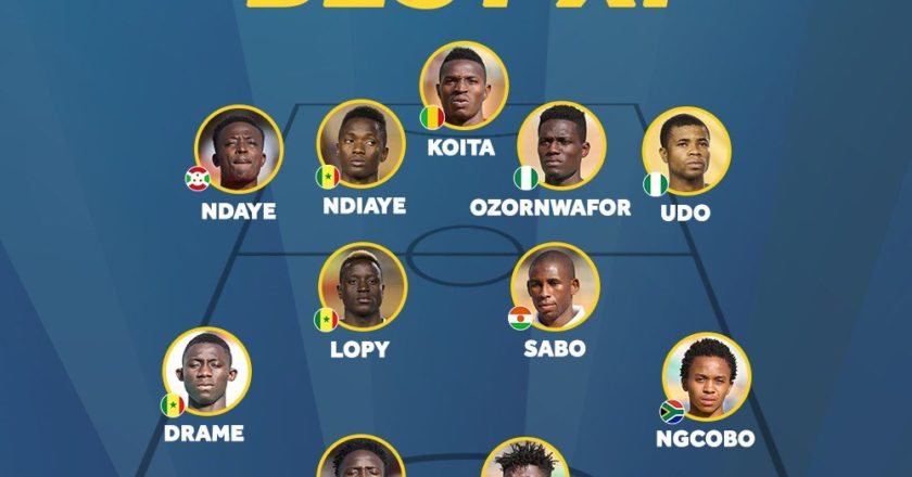 CAF U20 AFCON: Four Senegal players in team of the tournament
