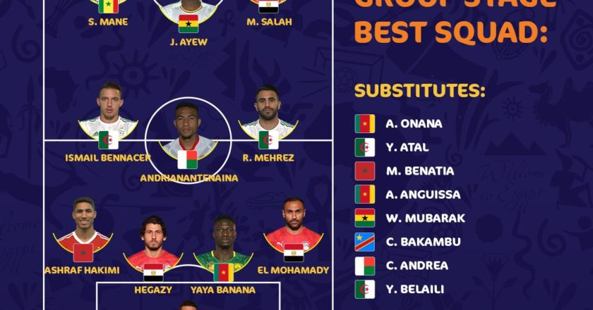 AFCON 2019: Jordan Ayew and Mubarak Wakaso named in the Team of the group stages